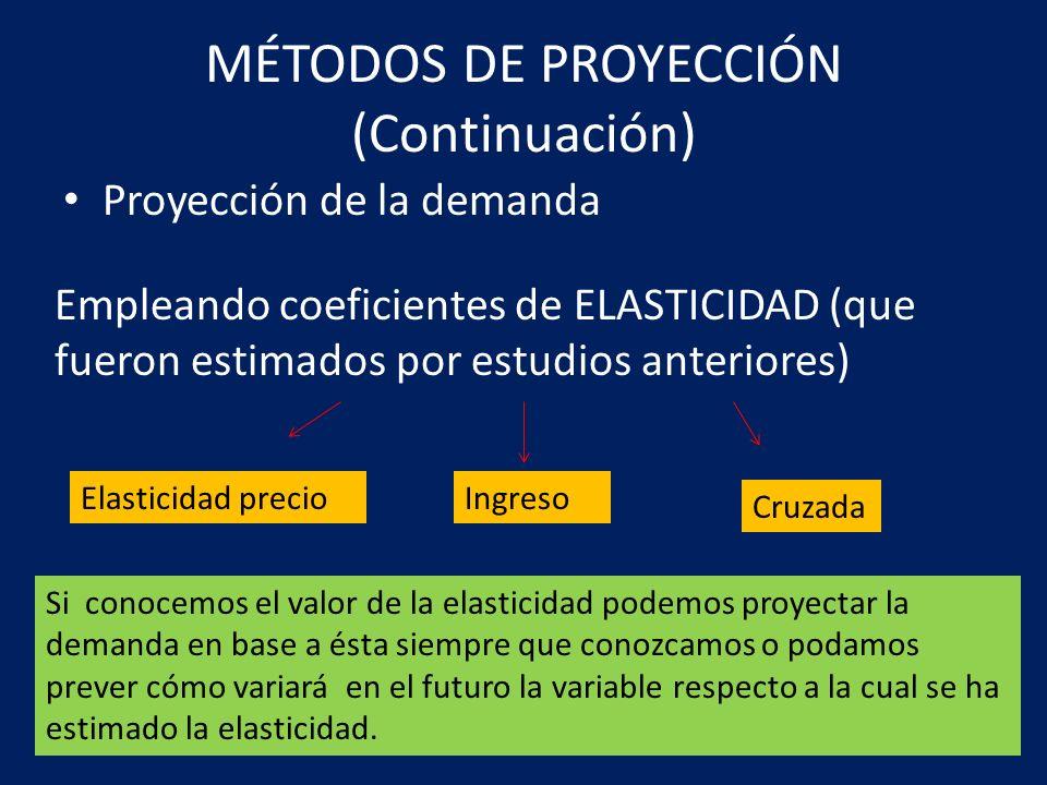 MÉTODOS DE PROYECCIÓN (Continuación) Proyección de la demanda Empleando coeficientes de ELASTICIDAD (que fueron estimados por estudios anteriores) Ela