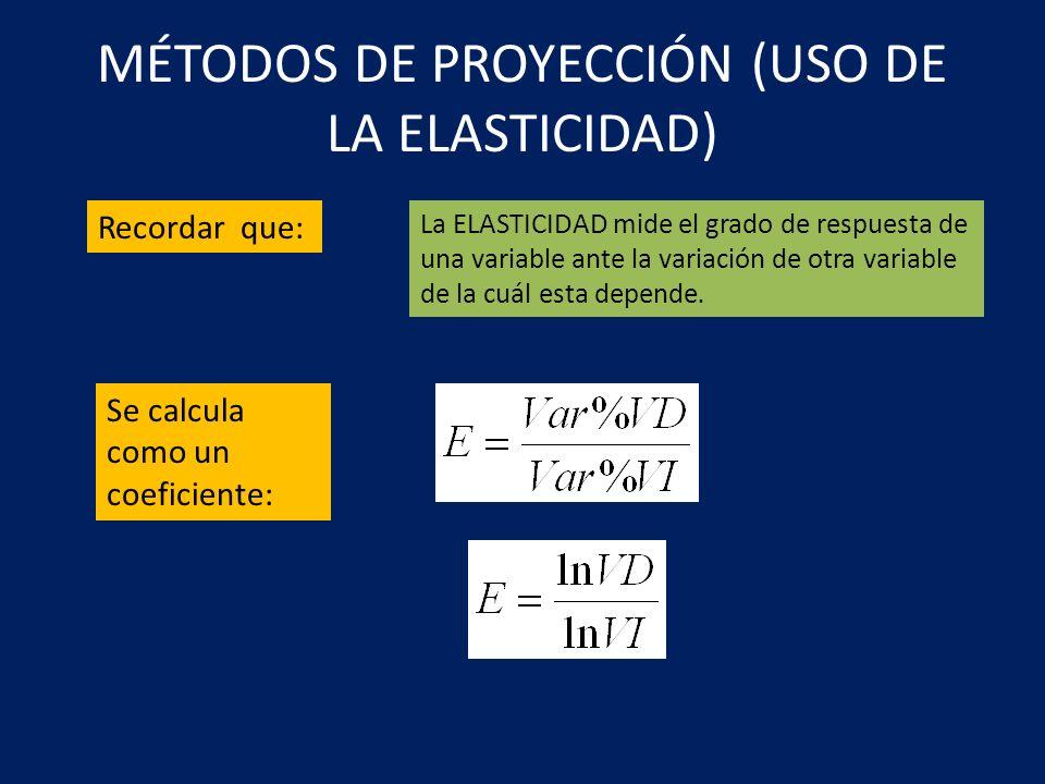 MÉTODOS DE PROYECCIÓN (USO DE LA ELASTICIDAD) Recordar que: La ELASTICIDAD mide el grado de respuesta de una variable ante la variación de otra variab