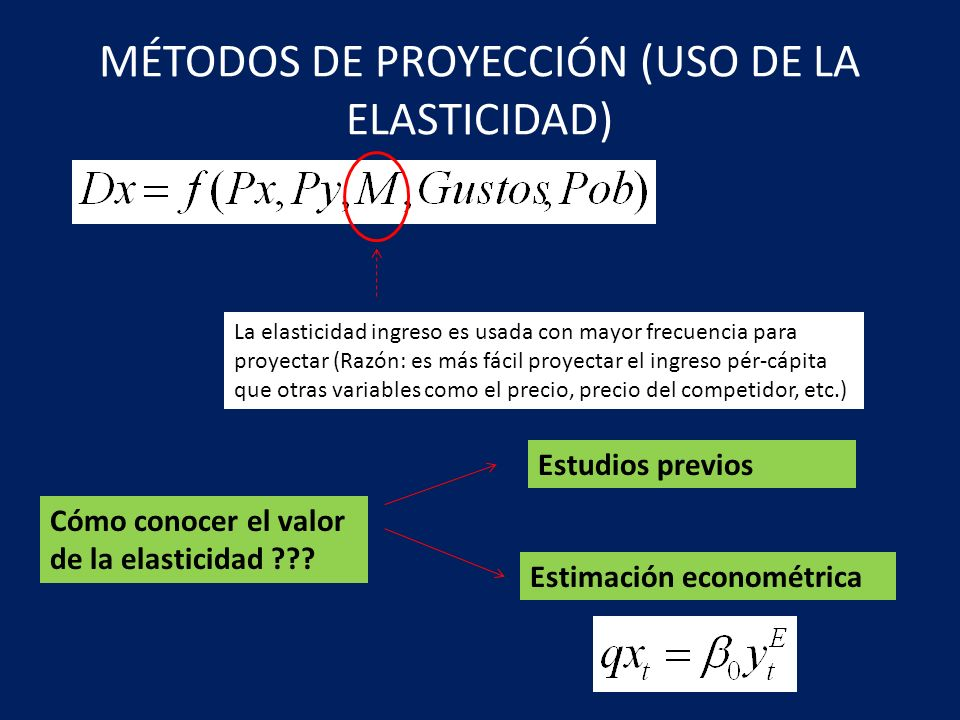 MÉTODOS DE PROYECCIÓN (USO DE LA ELASTICIDAD) La elasticidad ingreso es usada con mayor frecuencia para proyectar (Razón: es más fácil proyectar el in