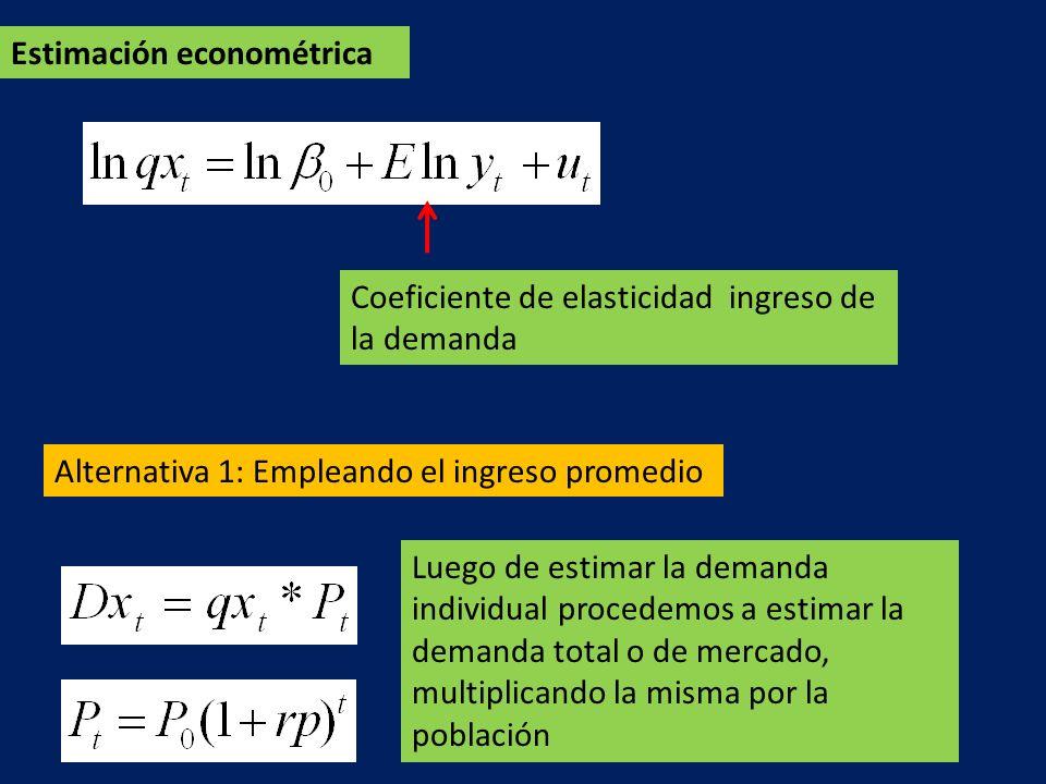 Coeficiente de elasticidad ingreso de la demanda Luego de estimar la demanda individual procedemos a estimar la demanda total o de mercado, multiplica