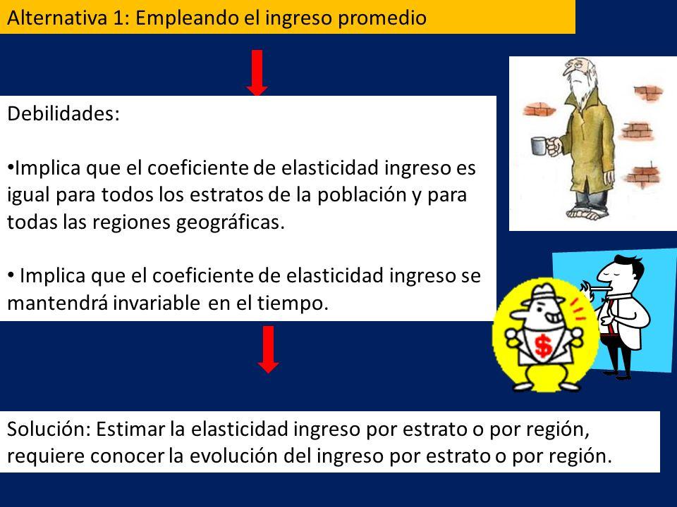 Debilidades: Implica que el coeficiente de elasticidad ingreso es igual para todos los estratos de la población y para todas las regiones geográficas.