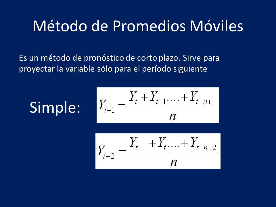 Método de Promedios Móviles Es un método de pronóstico de corto plazo. Sirve para proyectar la variable sólo para el período siguiente. Simple: