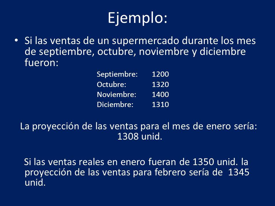 Ejemplo: Si las ventas de un supermercado durante los mes de septiembre, octubre, noviembre y diciembre fueron: Septiembre: 1200 Octubre: 1320 Noviemb