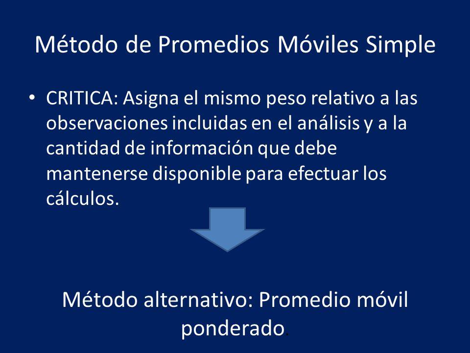 Método de Promedios Móviles Simple CRITICA: Asigna el mismo peso relativo a las observaciones incluidas en el análisis y a la cantidad de información