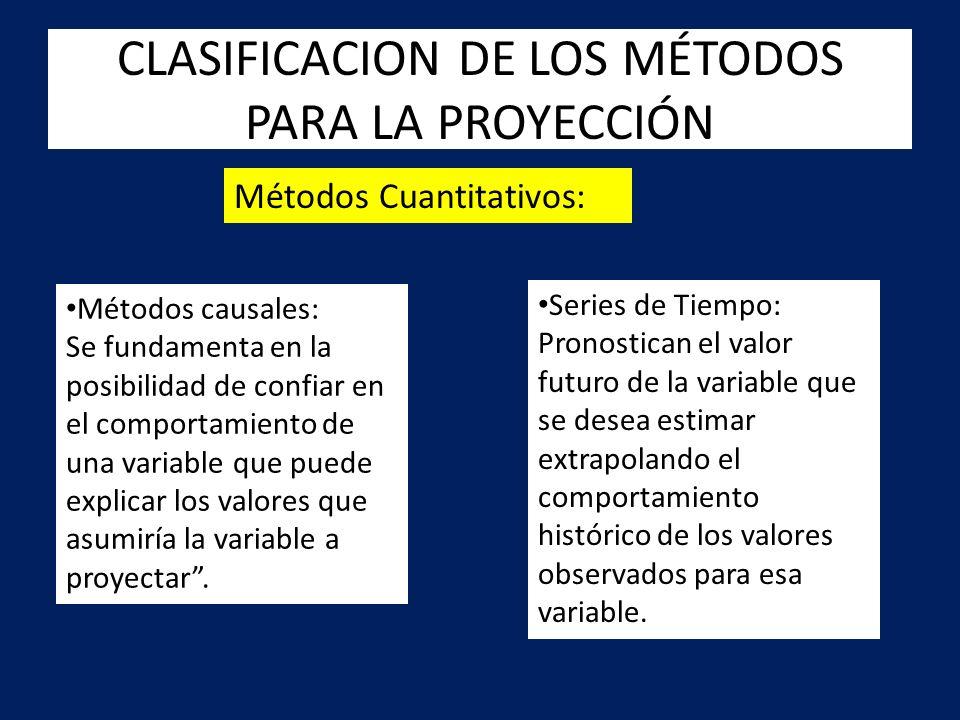 CLASIFICACION DE LOS MÉTODOS PARA LA PROYECCIÓN Métodos Cuantitativos: Métodos causales: Se fundamenta en la posibilidad de confiar en el comportamien