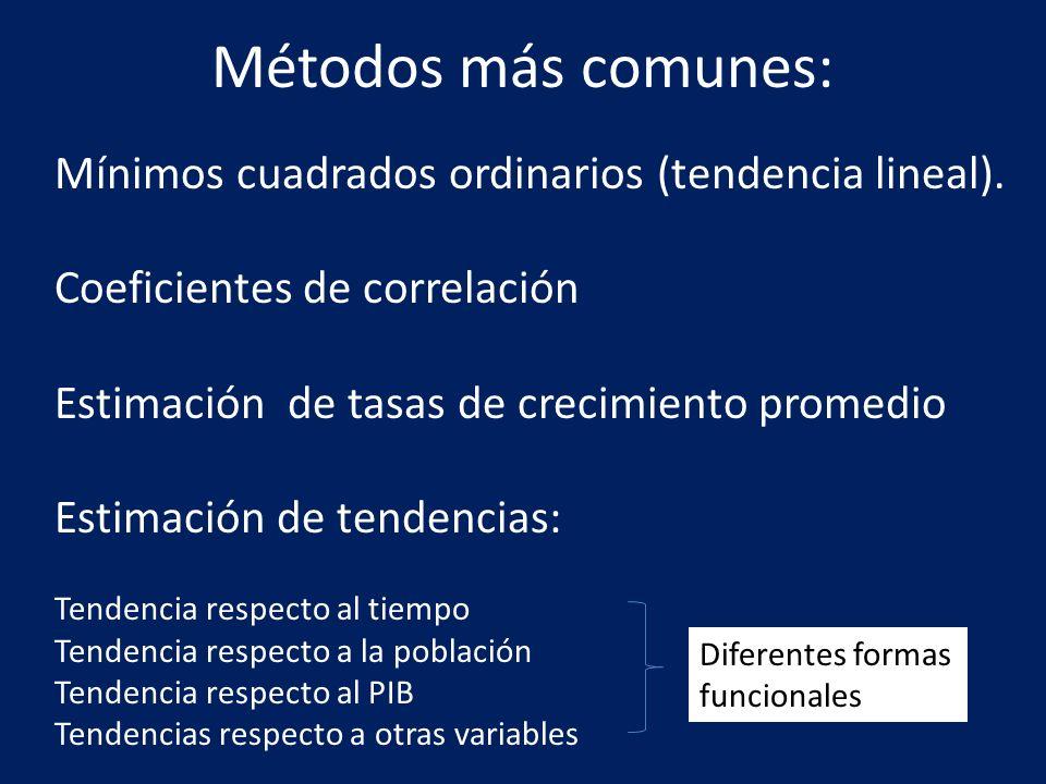Métodos más comunes: Mínimos cuadrados ordinarios (tendencia lineal). Coeficientes de correlación Estimación de tasas de crecimiento promedio Estimaci