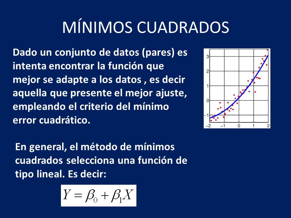 MÍNIMOS CUADRADOS Dado un conjunto de datos (pares) es intenta encontrar la función que mejor se adapte a los datos, es decir aquella que presente el