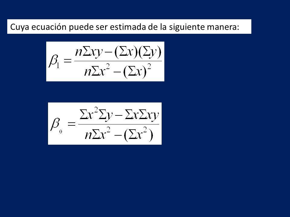 Cuya ecuación puede ser estimada de la siguiente manera: