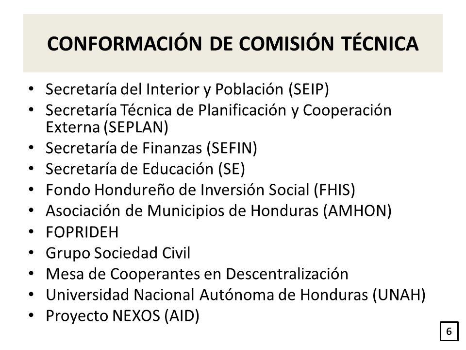 CONFORMACIÓN DE COMISIÓN TÉCNICA Secretaría del Interior y Población (SEIP) Secretaría Técnica de Planificación y Cooperación Externa (SEPLAN) Secretaría de Finanzas (SEFIN) Secretaría de Educación (SE) Fondo Hondureño de Inversión Social (FHIS) Asociación de Municipios de Honduras (AMHON) FOPRIDEH Grupo Sociedad Civil Mesa de Cooperantes en Descentralización Universidad Nacional Autónoma de Honduras (UNAH) Proyecto NEXOS (AID) 6