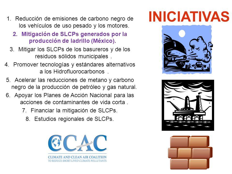 PAPEL DE MEXICO EN LAS INICIATIVAS Innovador en Inventario de Contaminantes de Vida Corta.