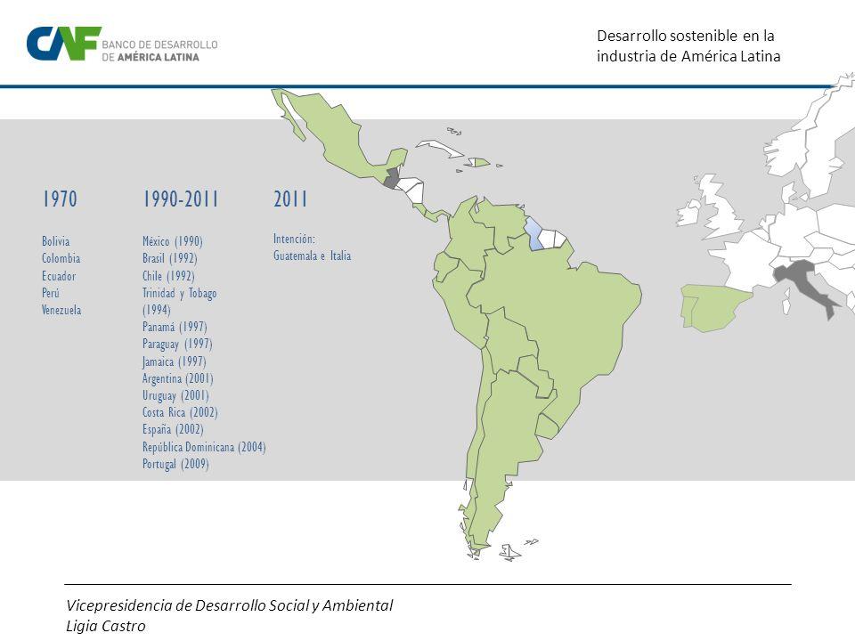 Vicepresidencia de Desarrollo Social y Ambiental Ligia Castro Desarrollo sostenible en la industria de América Latina 2011 Intención: Guatemala e Ital