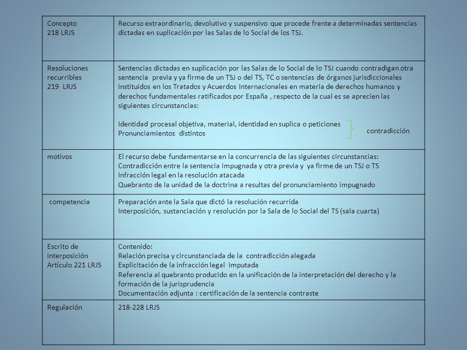 Concepto 218 LRJS Recurso extraordinario, devolutivo y suspensivo que procede frente a determinadas sentencias dictadas en suplicación por las Salas d