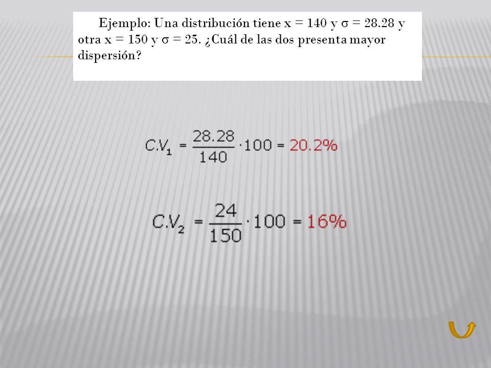 Ejemplo: Una distribución tiene x = 140 y σ = 28.28 y otra x = 150 y σ = 25. ¿Cuál de las dos presenta mayor dispersión?