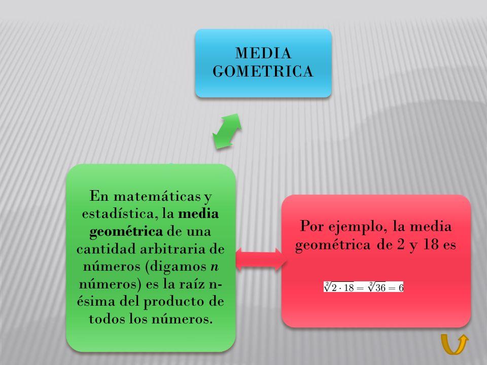 MEDIA GOMETRICA Por ejemplo, la media geométrica de 2 y 18 es En matemáticas y estadística, la media geométrica de una cantidad arbitraria de números