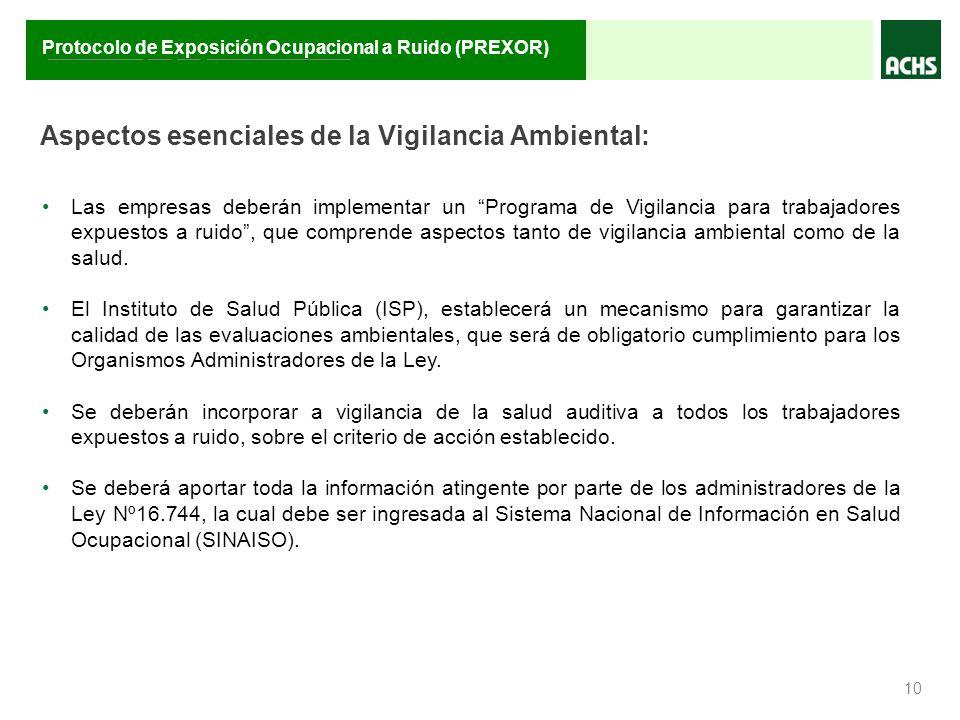 ________ __ __ ____________ Protocolo de Exposición Ocupacional a Ruido (PREXOR) Aspectos esenciales de la Vigilancia Ambiental: 10 Las empresas deber