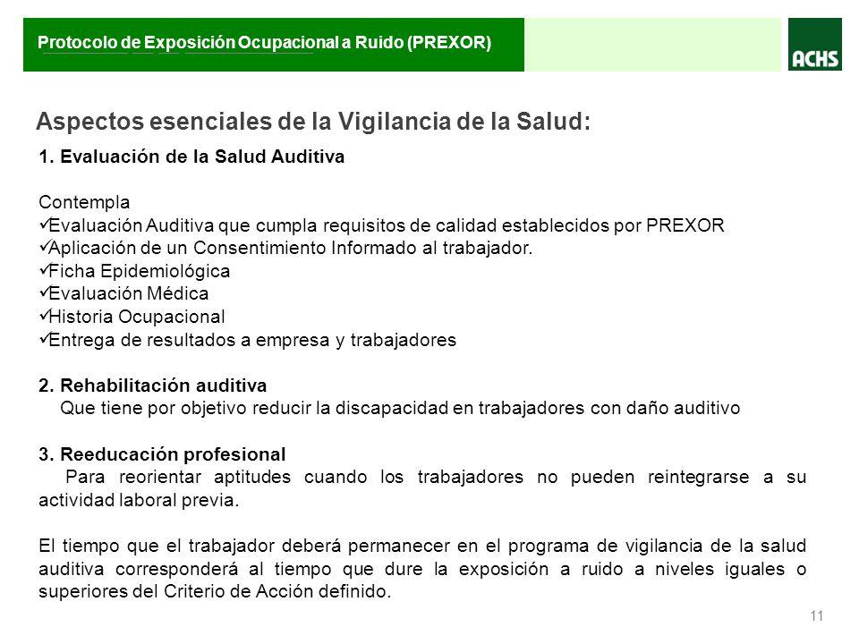 ________ __ __ ____________ Protocolo de Exposición Ocupacional a Ruido (PREXOR) Aspectos esenciales de la Vigilancia de la Salud: 11 1.Evaluación de