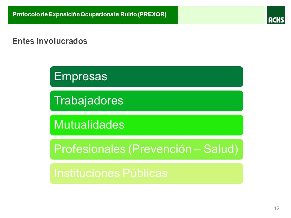 ________ __ __ ____________ Protocolo de Exposición Ocupacional a Ruido (PREXOR) Entes involucrados 12 EmpresasTrabajadoresMutualidadesProfesionales (