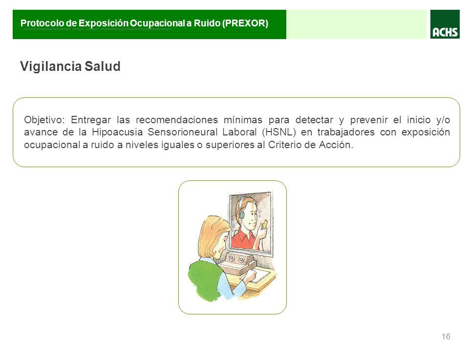 ________ __ __ ____________ Protocolo de Exposición Ocupacional a Ruido (PREXOR) Vigilancia Salud 16 Objetivo: Entregar las recomendaciones mínimas pa