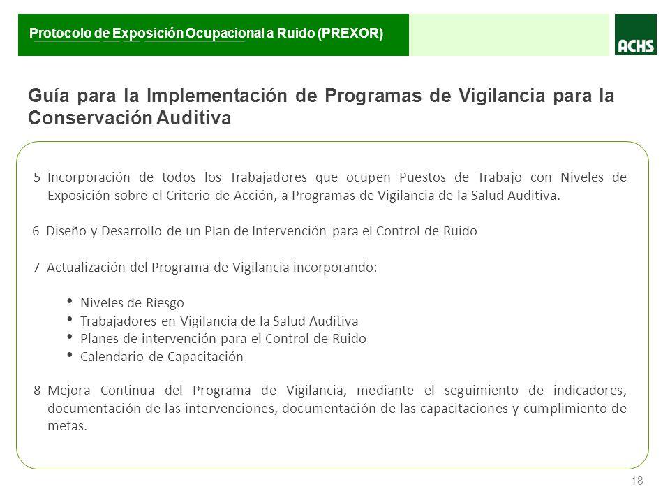 ________ __ __ ____________ Protocolo de Exposición Ocupacional a Ruido (PREXOR) 18 7 Actualización del Programa de Vigilancia incorporando: Niveles d