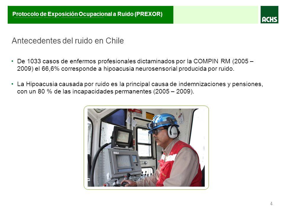 ________ __ __ ____________ Protocolo de Exposición Ocupacional a Ruido (PREXOR) 4 Antecedentes del ruido en Chile De 1033 casos de enfermos profesion