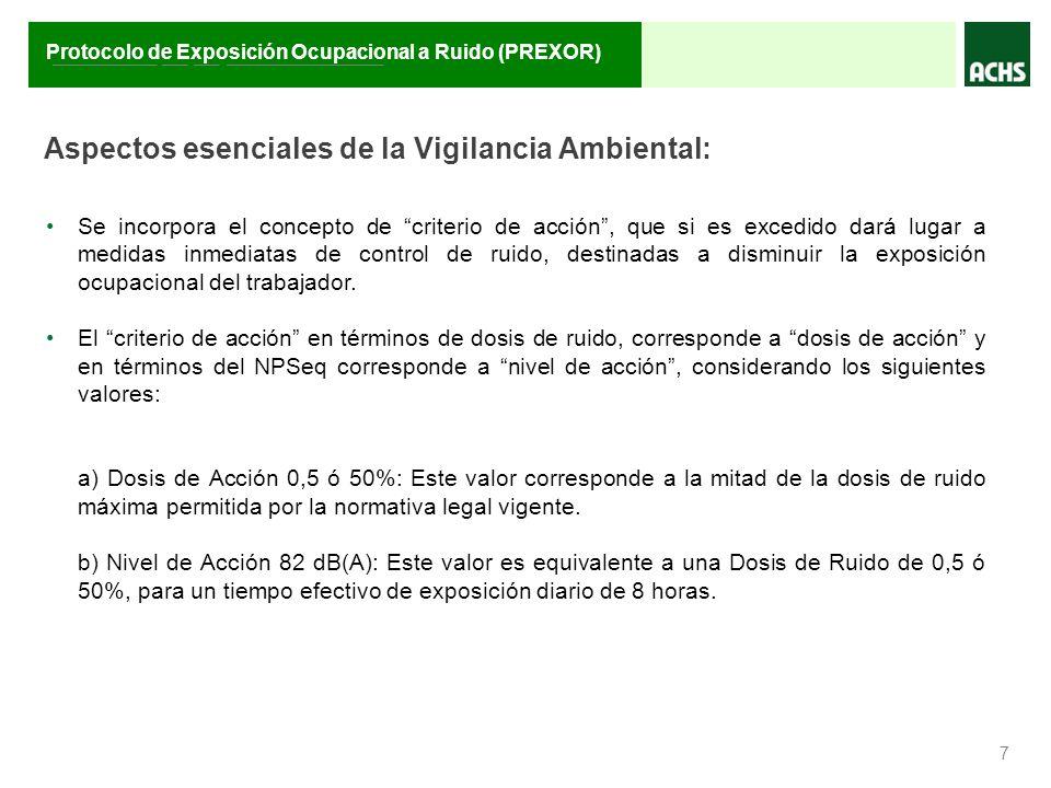 ________ __ __ ____________ Protocolo de Exposición Ocupacional a Ruido (PREXOR) Aspectos esenciales de la Vigilancia Ambiental: 7 Se incorpora el con