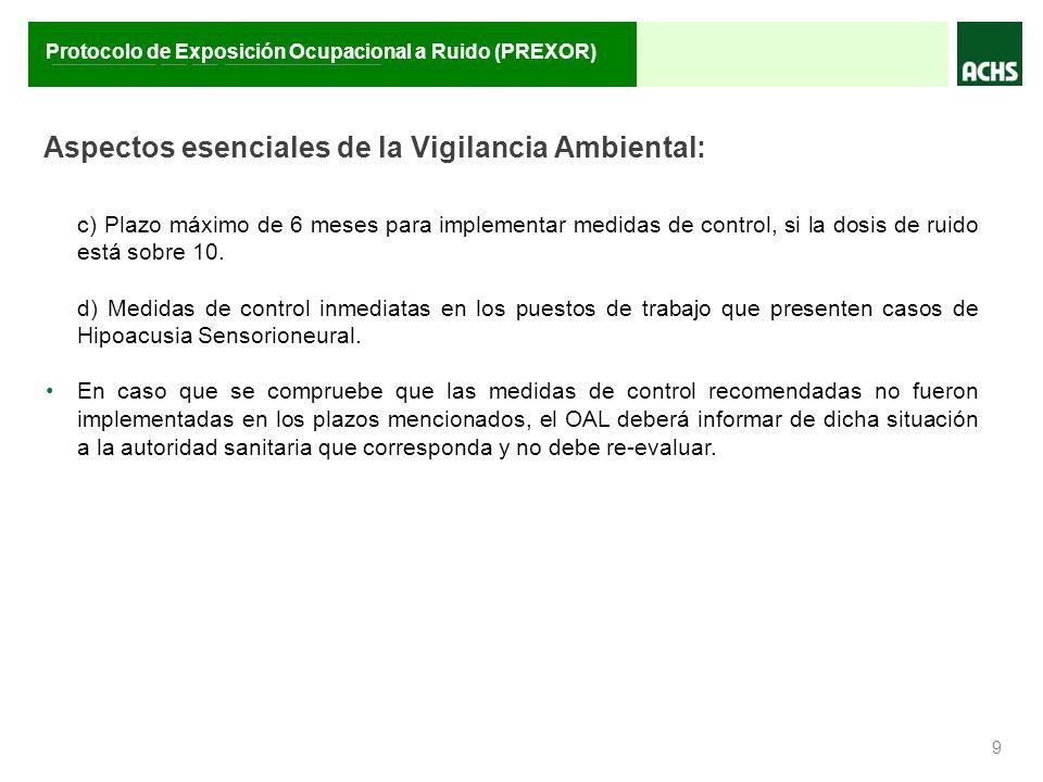 ________ __ __ ____________ Protocolo de Exposición Ocupacional a Ruido (PREXOR) Aspectos esenciales de la Vigilancia Ambiental: 9 c) Plazo máximo de