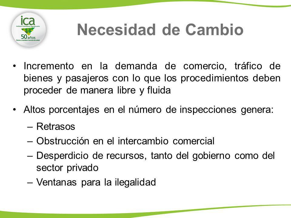 Necesidad de Cambio Incremento en la demanda de comercio, tráfico de bienes y pasajeros con lo que los procedimientos deben proceder de manera libre y