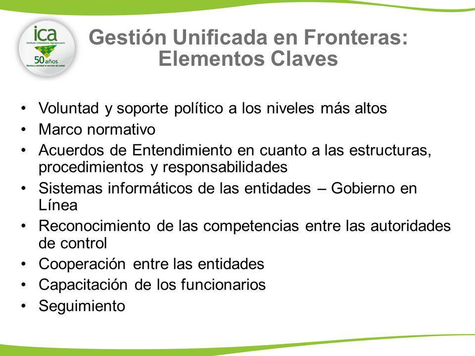 Gestión Unificada en Fronteras: Elementos Claves Voluntad y soporte político a los niveles más altos Marco normativo Acuerdos de Entendimiento en cuan