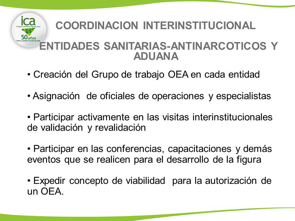 COORDINACION INTERINSTITUCIONAL ENTIDADES SANITARIAS-ANTINARCOTICOS Y ADUANA Creación del Grupo de trabajo OEA en cada entidad Asignación de oficiales