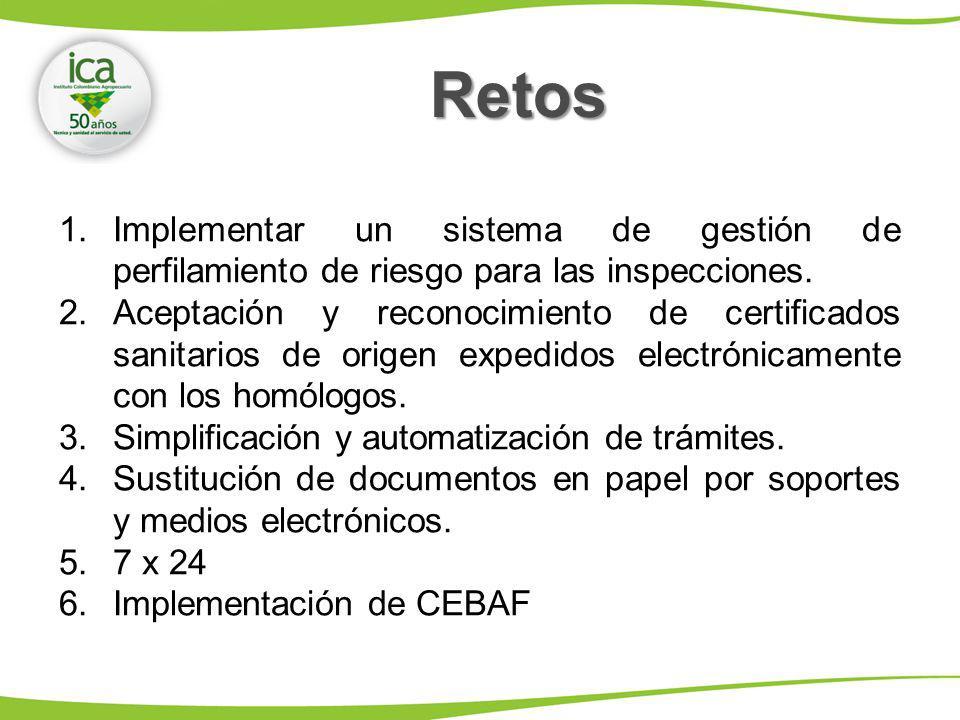 Retos 1.Implementar un sistema de gestión de perfilamiento de riesgo para las inspecciones. 2.Aceptación y reconocimiento de certificados sanitarios d
