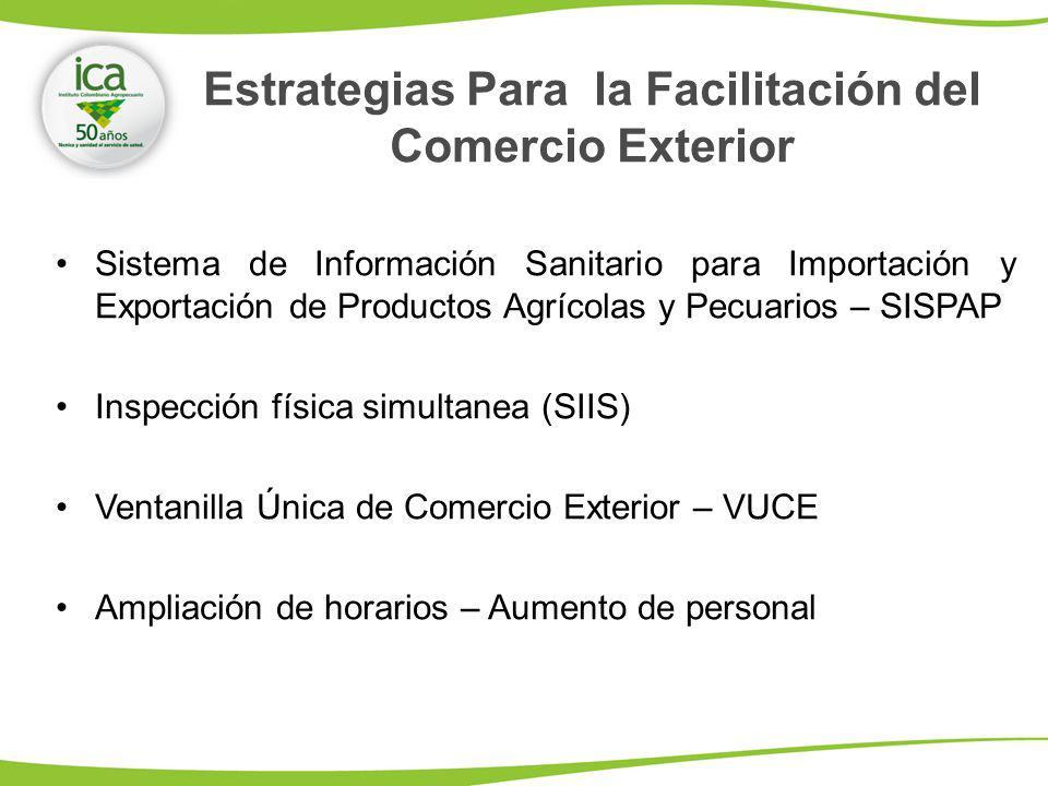 Sistema de Información Sanitario para Importación y Exportación de Productos Agrícolas y Pecuarios – SISPAP Inspección física simultanea (SIIS) Ventanilla Única de Comercio Exterior – VUCE Ampliación de horarios – Aumento de personal Estrategias Para la Facilitación del Comercio Exterior