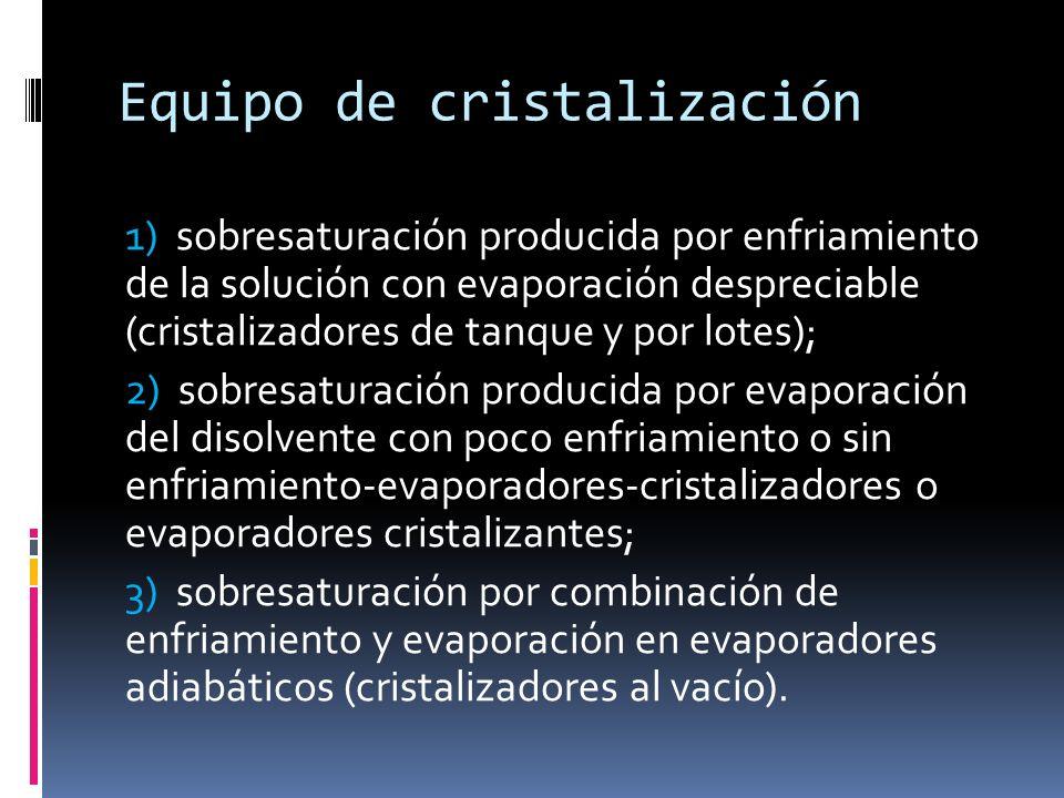 Equipo de cristalización 1) sobresaturación producida por enfriamiento de la solución con evaporación despreciable (cristalizadores de tanque y por lo