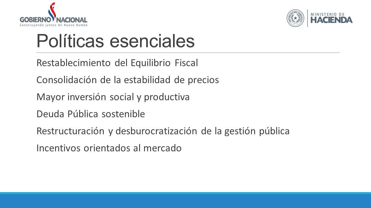Políticas esenciales Restablecimiento del Equilibrio Fiscal Consolidación de la estabilidad de precios Mayor inversión social y productiva Deuda Pública sostenible Restructuración y desburocratización de la gestión pública Incentivos orientados al mercado