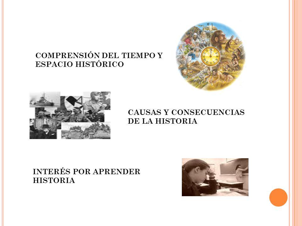 COMPRENSIÓN DEL TIEMPO Y ESPACIO HISTÓRICO CAUSAS Y CONSECUENCIAS DE LA HISTORIA INTERÉS POR APRENDER HISTORIA