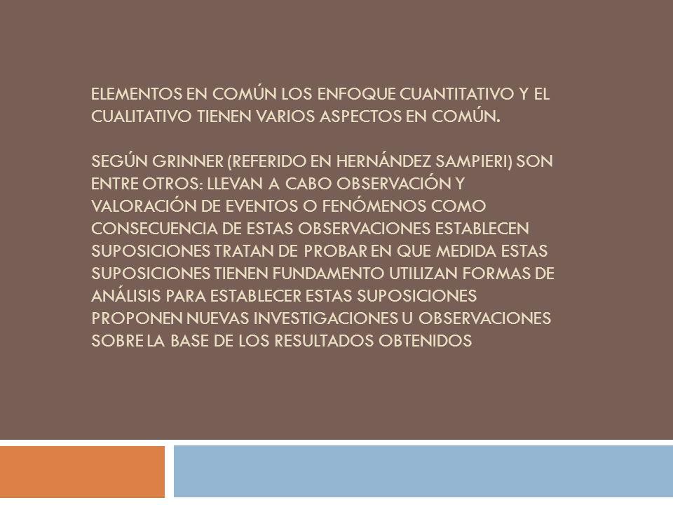ELEMENTOS EN COMÚN LOS ENFOQUE CUANTITATIVO Y EL CUALITATIVO TIENEN VARIOS ASPECTOS EN COMÚN. SEGÚN GRINNER (REFERIDO EN HERNÁNDEZ SAMPIERI) SON ENTRE