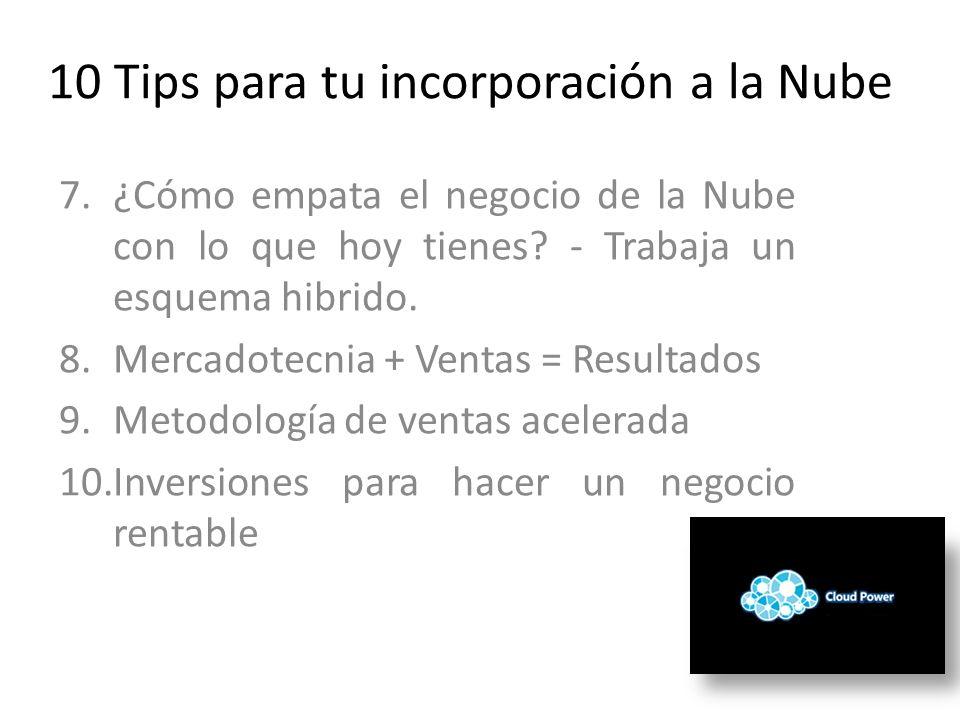 10 Tips para tu incorporación a la Nube 7.¿Cómo empata el negocio de la Nube con lo que hoy tienes.