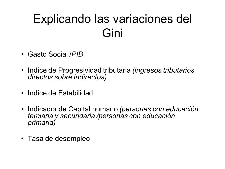 Explicando las variaciones del Gini Gasto Social /PIB Indice de Progresividad tributaria (ingresos tributarios directos sobre indirectos) Indice de Es