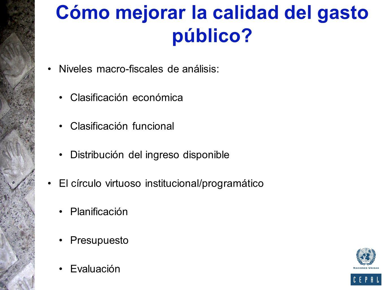 Niveles macro-fiscales de análisis: Clasificación económica Clasificación funcional Distribución del ingreso disponible El círculo virtuoso institucio