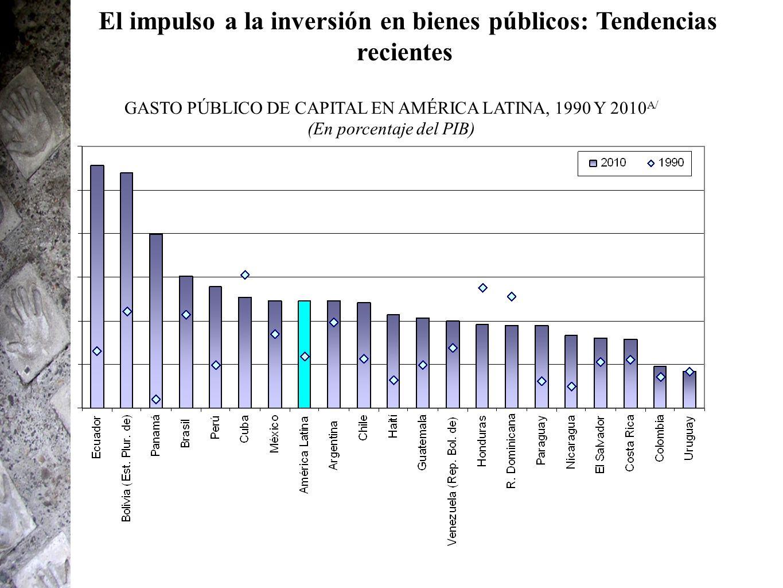 El impulso a la inversión en bienes públicos: Tendencias recientes GASTO PÚBLICO DE CAPITAL EN AMÉRICA LATINA, 1990 Y 2010 A/ (En porcentaje del PIB)