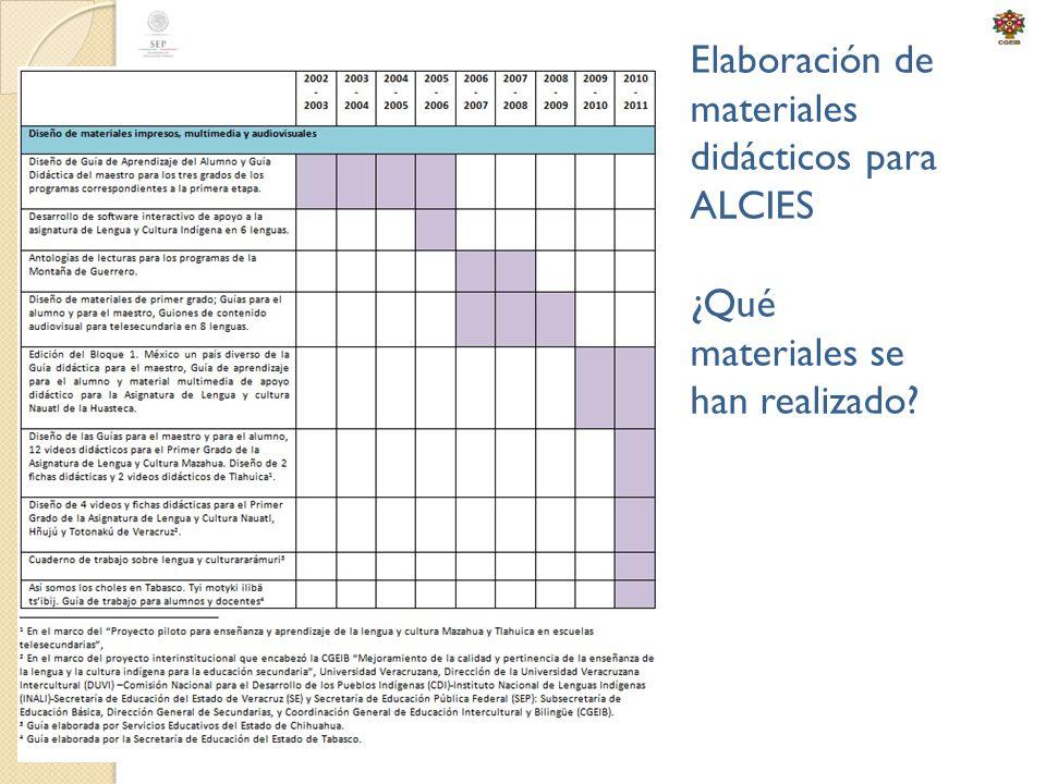 Elaboración de materiales didácticos para ALCIES ¿Qué materiales se han realizado?