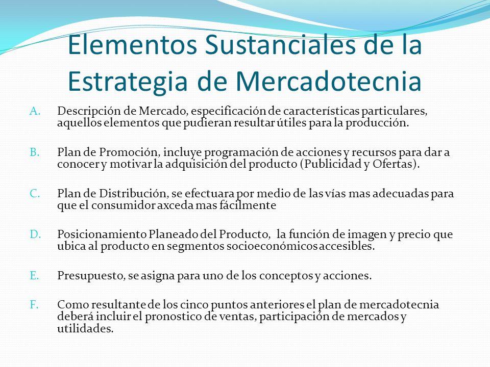 Elementos Sustanciales de la Estrategia de Mercadotecnia A. Descripción de Mercado, especificación de características particulares, aquellos elementos
