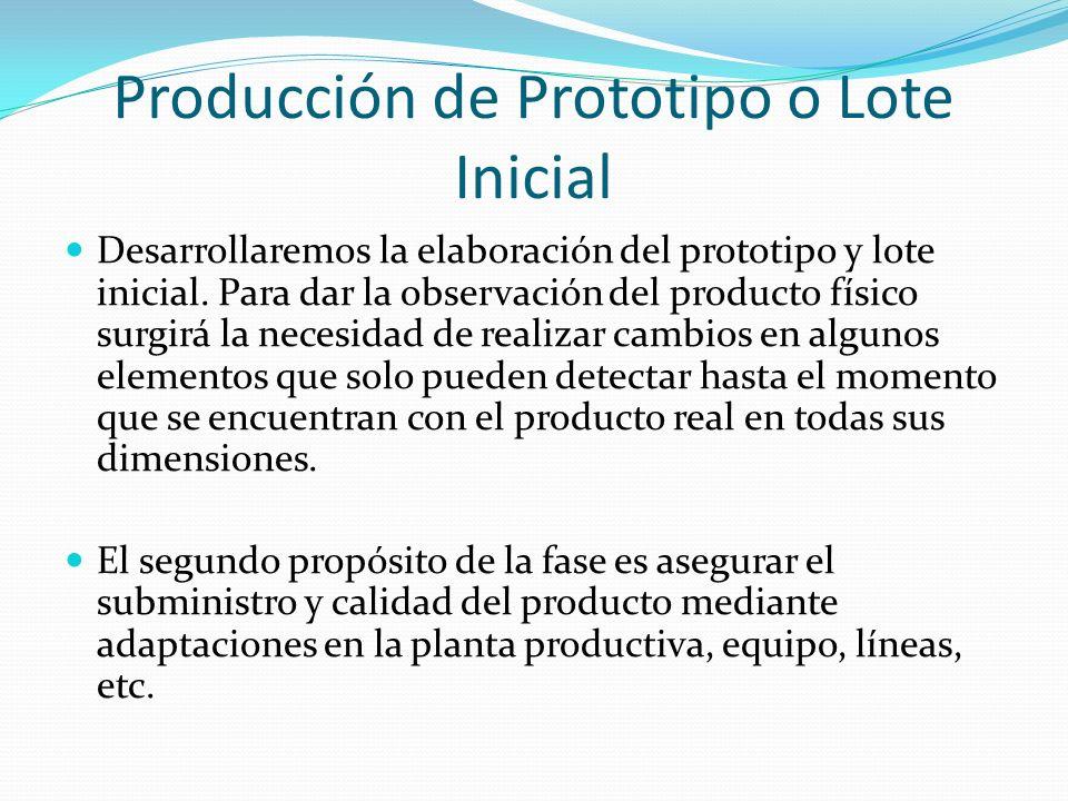 Producción de Prototipo o Lote Inicial Desarrollaremos la elaboración del prototipo y lote inicial. Para dar la observación del producto físico surgir