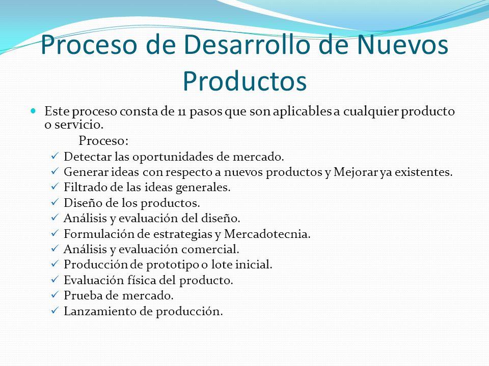 Proceso de Desarrollo de Nuevos Productos Este proceso consta de 11 pasos que son aplicables a cualquier producto o servicio. Proceso: Detectar las op