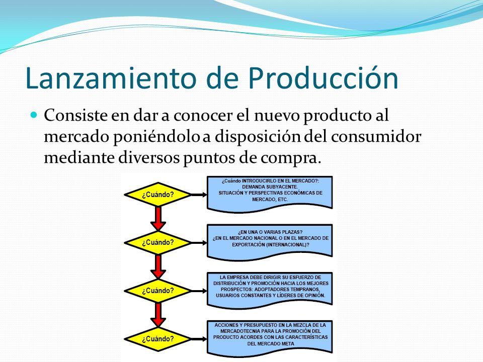 Lanzamiento de Producción Consiste en dar a conocer el nuevo producto al mercado poniéndolo a disposición del consumidor mediante diversos puntos de c
