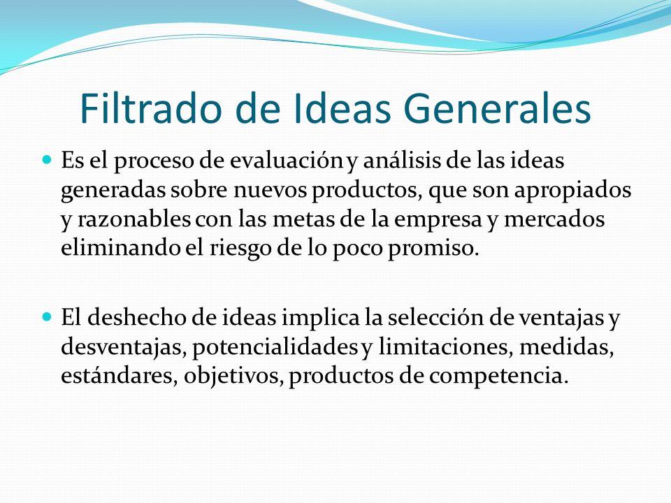 Filtrado de Ideas Generales Es el proceso de evaluación y análisis de las ideas generadas sobre nuevos productos, que son apropiados y razonables con