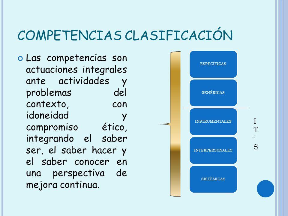 COMPETENCIAS CLASIFICACIÓN Las competencias son actuaciones integrales ante actividades y problemas del contexto, con idoneidad y compromiso ético, in