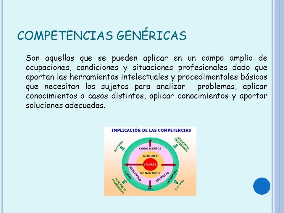 COMPETENCIAS GENÉRICAS Son aquellas que se pueden aplicar en un campo amplio de ocupaciones, condiciones y situaciones profesionales dado que aportan