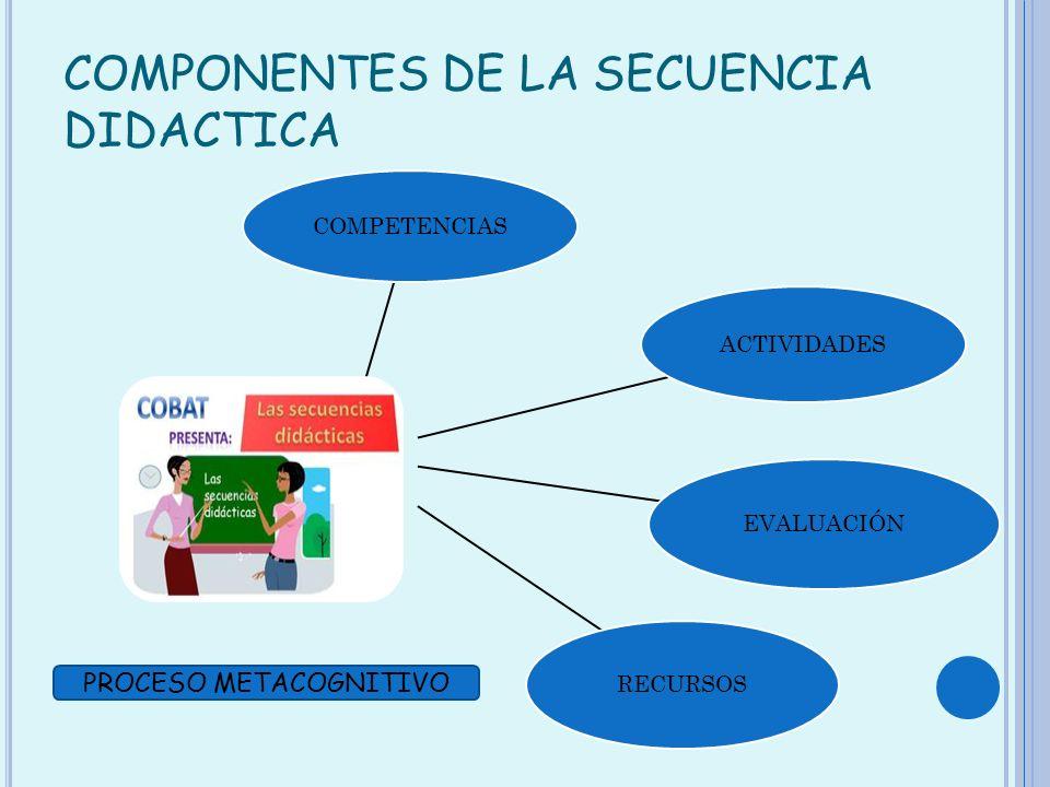 COMPONENTES DE LA SECUENCIA DIDACTICA COMPETENCIAS ACTIVIDADES EVALUACIÓN RECURSOS PROCESO METACOGNITIVO