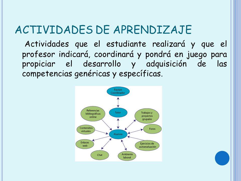ACTIVIDADES DE APRENDIZAJE Actividades que el estudiante realizará y que el profesor indicará, coordinará y pondrá en juego para propiciar el desarrol