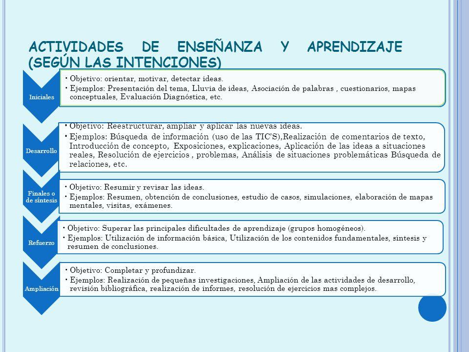 ACTIVIDADES DE ENSEÑANZA Y APRENDIZAJE (SEGÚN LAS INTENCIONES) Iniciales Objetivo: orientar, motivar, detectar ideas. Ejemplos: Presentación del tema,